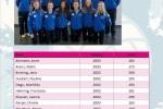 Landesverband Nordwestdeutscher Volleyball-Verband (NWVV) / weibliche Jugend